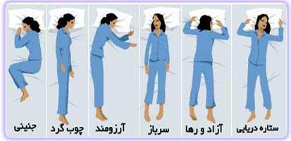 سرگرمی فال و طالع بینی  , ارتباط طرز خوابيدن و شخصيت افراد