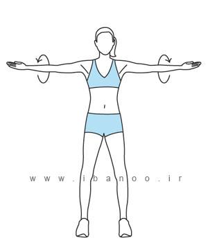 پزشکی و سلامت ورزش  , حرکاتی برای خوش فرم شدن شانه