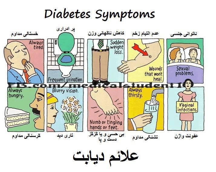 بیماری ها پزشکی و سلامت  , علایم دیابت