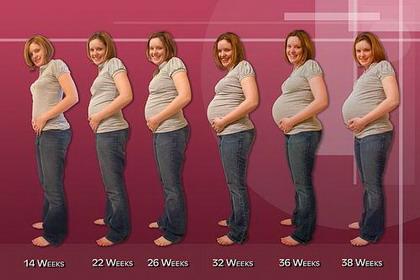 تغییرات ظاهری دوران بارداری  حاملگی
