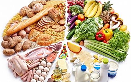 رژیم غذایی تغذیه مناسب