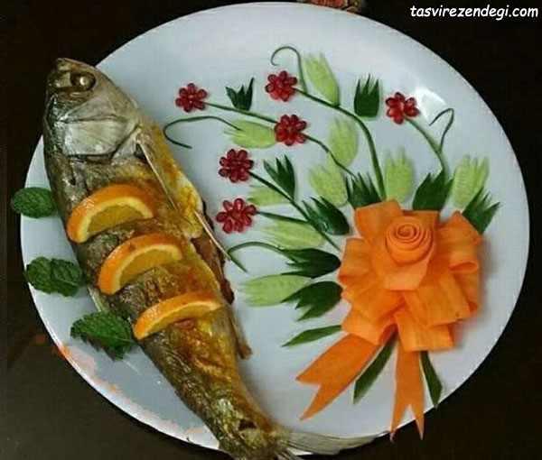 تزیین ماهی