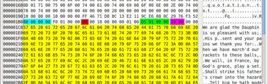 پاک کردن همیشگی اطلاعات از هارد دیسک