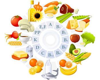 کمبود ویتامین , کرامپهای عضلانی, گرفتگی عضلات, کمبود کلسیم, ویتامین B, احساس خستگی زیاد, سوزش و گزگز دست و پا, کمبود ویتامین D, تقویت قوه بینایی, یبوست و نفخ شکم