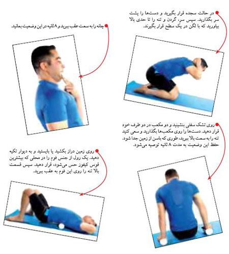 درمان قوز پشت با ورزش ,درمان, قوز ,ورزش ,پشت ,درمان قوز پشت ,قوز کردن, درمان با ورزش, اصطلاح قوز پشت,علت ایجاد قوز پشت