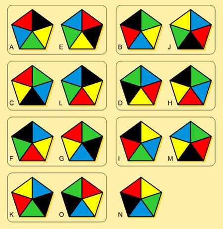 معما و تست هوش, معمای تصویری شکل های دوقلو , تست هوش تصویری