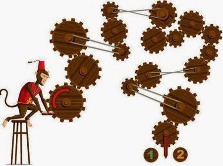 معما و تست هوش, معمای تصویری, تست هوش تصویری, چرخ دنده, معمای میمون بازیگوش و چرخ دنده ها, تست هوش تصویری جدید, معما با جواب, عقربه های ساعت, معمای سخت