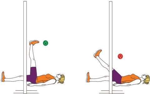 سن بدن, قدرت بدن , توانایی بدن , بررسی عملکرد عضلات , آمادگی بدن