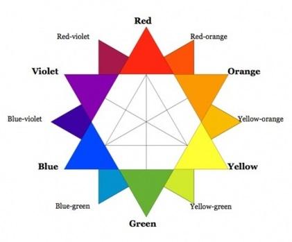 آموزش تصویری نقاشی روی پارچه + الگو + فیلم - ترکیب رنگ ها