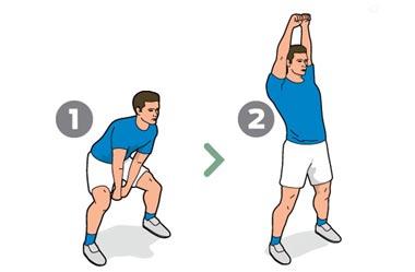 پزشکی و سلامت ورزش  , حرکات ورزشی برای قوی کردن عضلات (+ تصاویر)