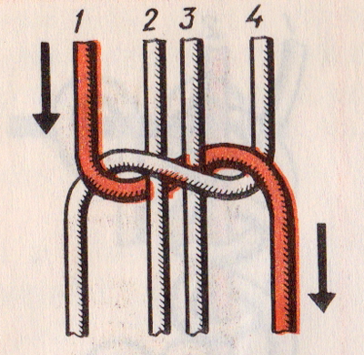 آموزش مکرومه بافی - آموزش گره ساده - گره مربعی - گره پیچی