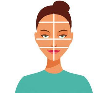 آرایش و زیبایی راز های زیبایی  , انتخاب مدل موی متناسب با فرم صورت