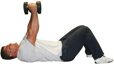حرکاتی برای رفع افتادگی و شلی بازو