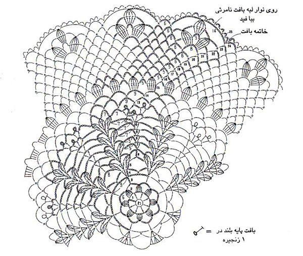 رومیزی کوچک قلاب بافی - نقشه رومیزی قلاب بافی