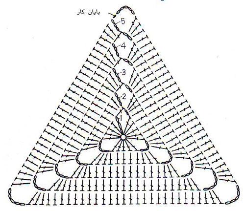 آموزش قلاب بافی - بافت مثلث - موتیف مثلت