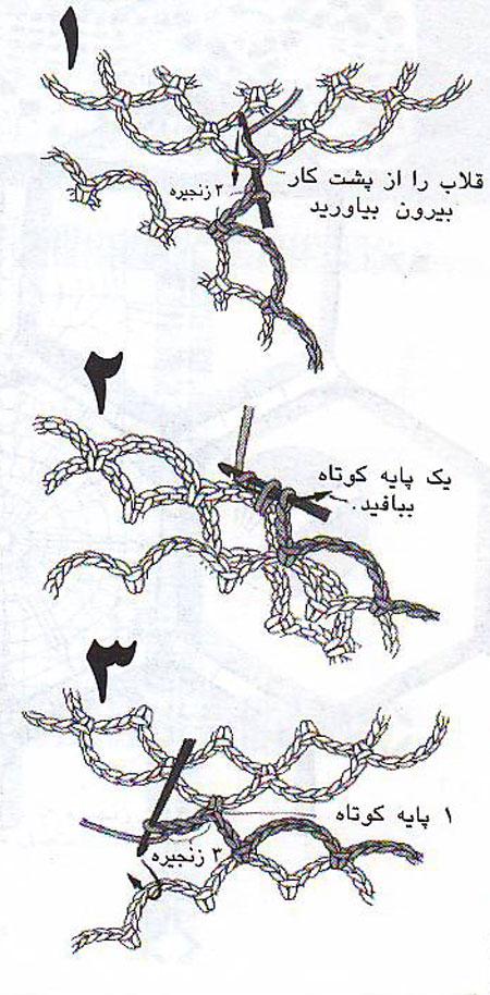 Bonding-motif-in-crochet (19)