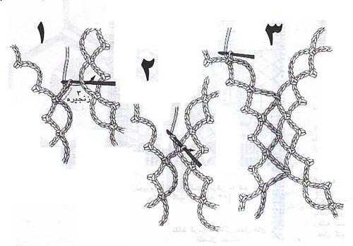 آموزش قلاب بافی - روش اتصال موتیف ها