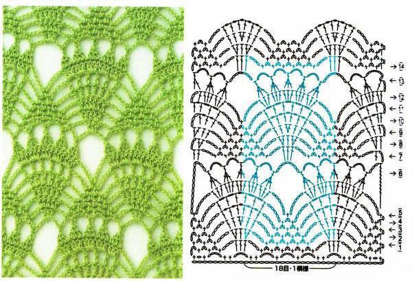 پترن قلاب بافی - نقشه قلاب بافی - بافت آناناسی - انواع بافت