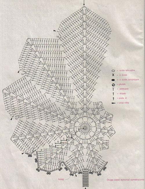 پترن برگ ,نقشه قلاب بافی ,نقشه زیرلیوانی قلاب بافی
