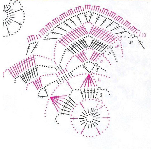 پترن ,نقشه قلاب بافی ,نقشه زیر لیوانی قلاب بافی