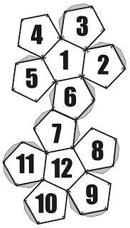 الگوی چینش پنج ضلعی برای دوخت توپ نمدی