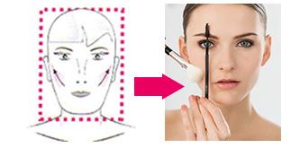 آرایش صورت  , آموزش رژگونه زدن برای هر مدل صورت + تصویر