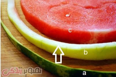 مربای هندوانه , مربای پوست هندوانه