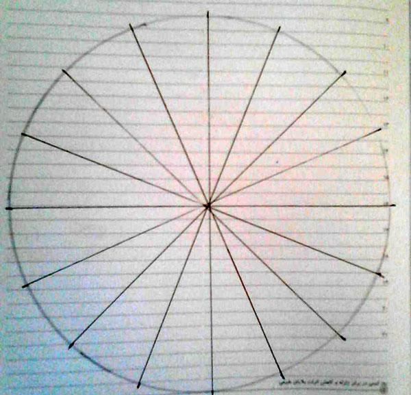 طرح ترمه برای نقاشی آموزش نقطه کوبی روی سفال /نقاشی نقطه ای • مجله تصویر زندگی