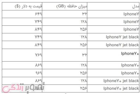 اختلاف قیمت آیفون 7 در سایت APPLE و بازار تهران