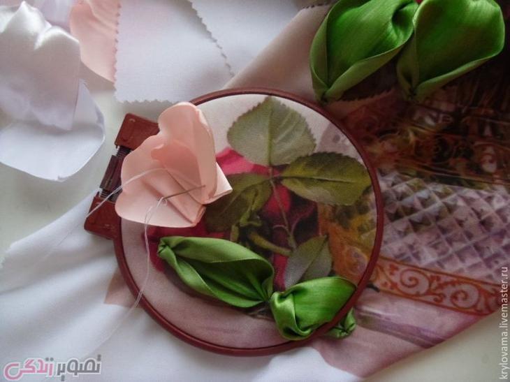 آموزش ساخت گل صد تومانی, ساخت تابلو گل روبانی