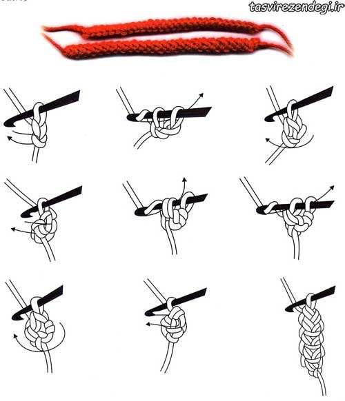 آموزش بافت ایرلندی , آموزش طناب بافی