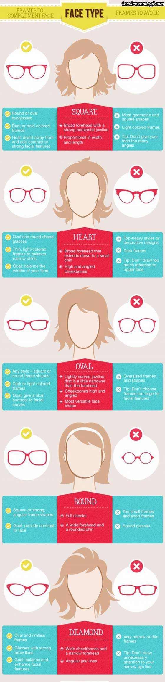چگونه عینک آفتابی مناسب خریداری کنیم