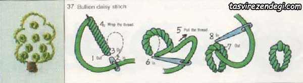آموزش گلدوزی با دست, آموزش کوک شمشی