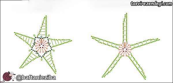 نقشه بافت ستاره دریایی قلاب بافی