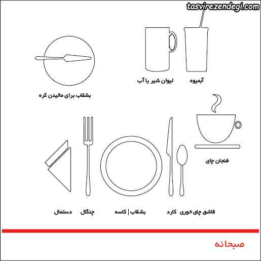 روش چیدن میز ناهار, چیدن میز شام