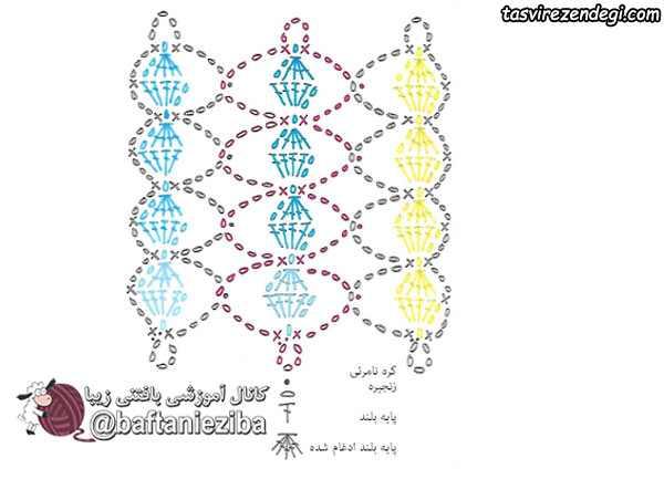 آموزش بافت شال رنگارنگ قلاب بافی
