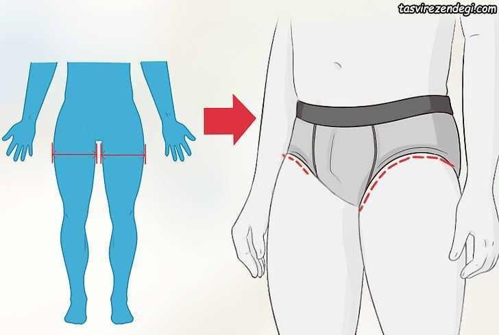 راهنمای خرید لباس زیر مردانه , خرید شورت
