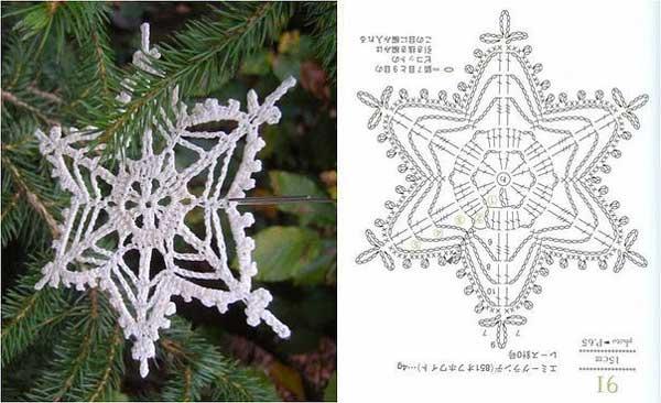 تزیینات درخت کریسمس قلاب بافی