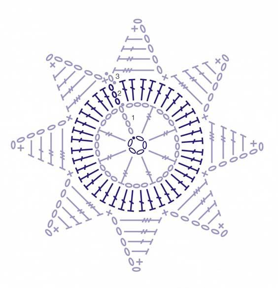 ستاره قلاب بافی