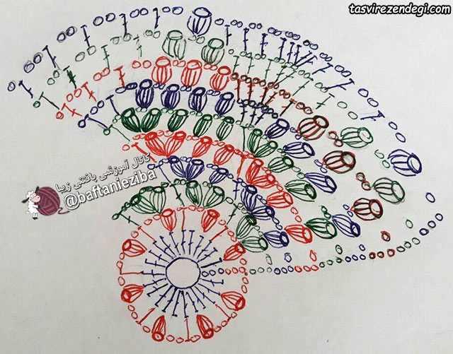 نقشه بافت موتیف ذرتی چهارگوش طرح گل