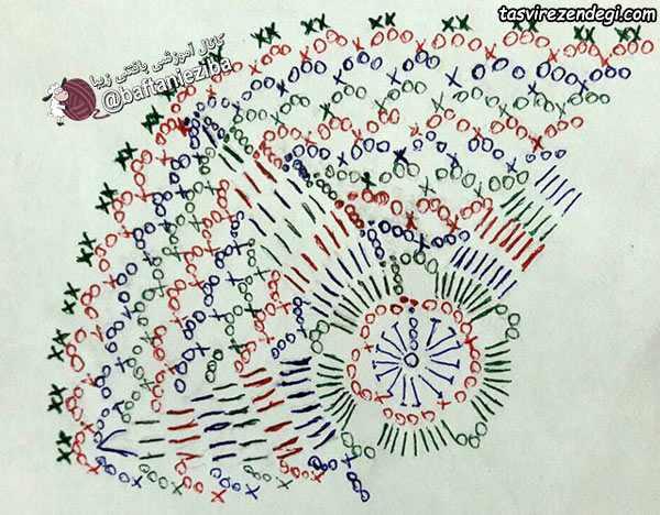 نقشه قلاب بافی
