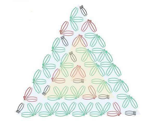 نقشه بافت مدل ستاره ای مثلثی