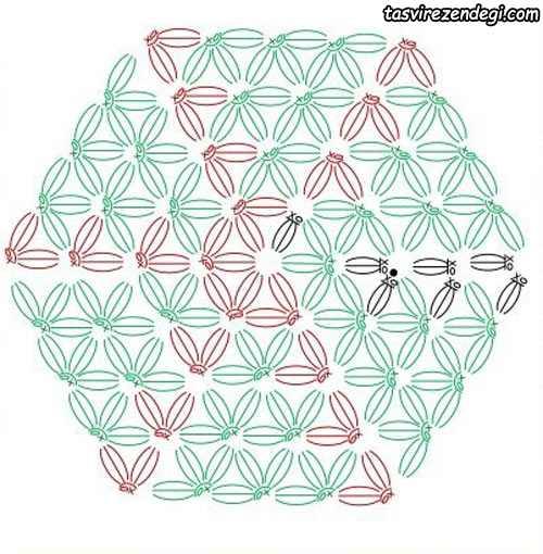 نقشه بافت مدل ستاره ای شش ضلعی