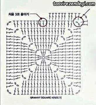 نقشه بافت ساک خرید زیگزاگی قلاب بافی