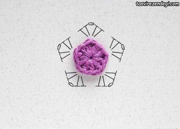 آموزش بافت توپ با موتیف 5 ضلعی
