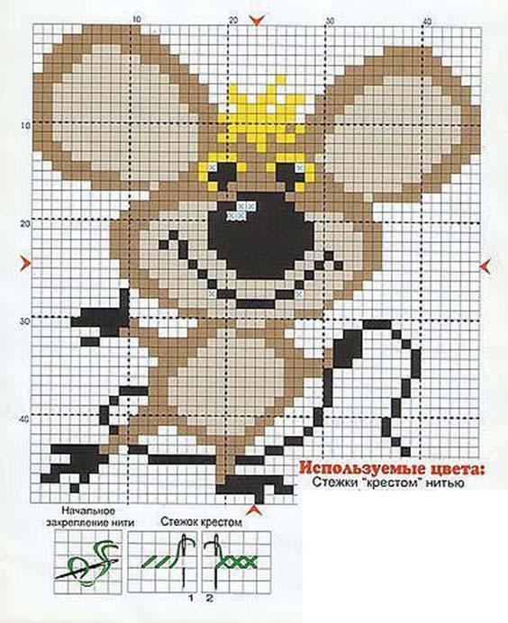 طرح موش برای بافتنی