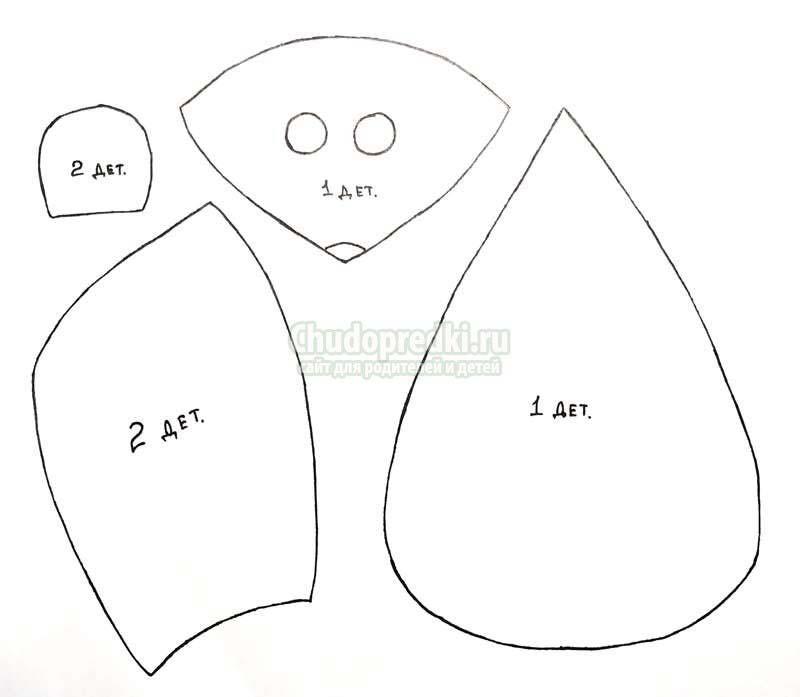 الگوی کیف موش