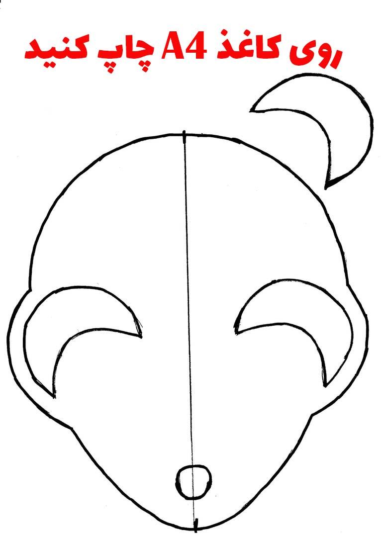 الگوی دستگیره موش