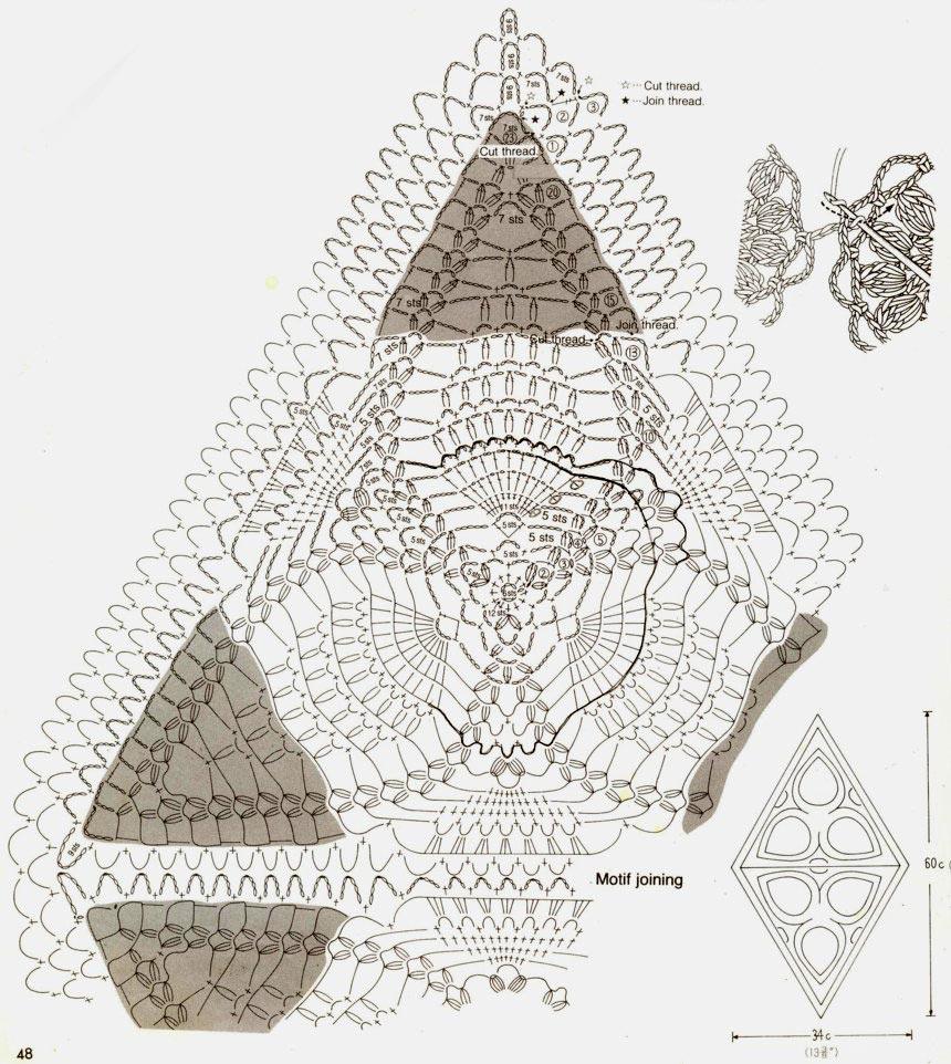 نقشه بافت (پترن) رومیزی قلاب بافی مثلثی و لوزی