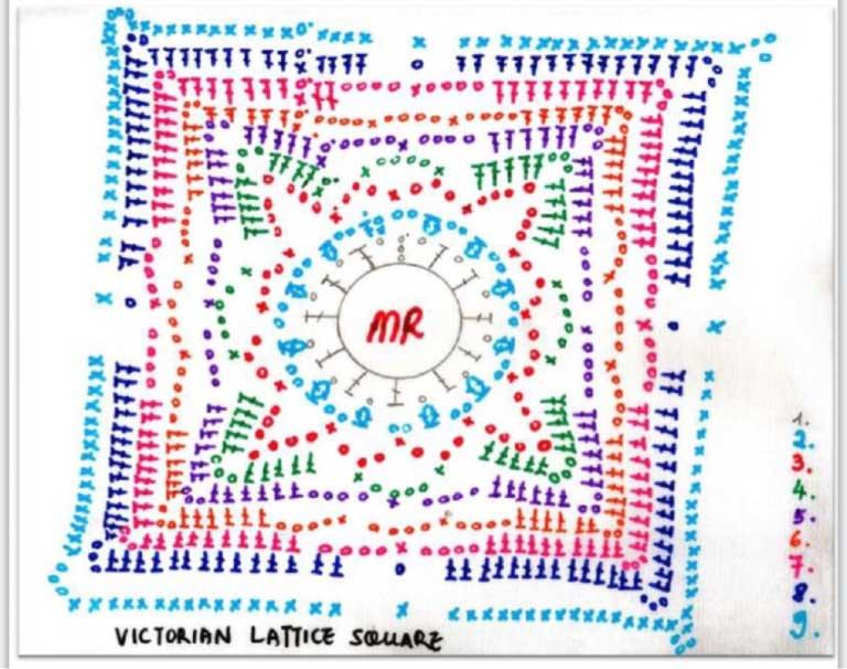 نقشه بافت موتیف ویکتوریا
